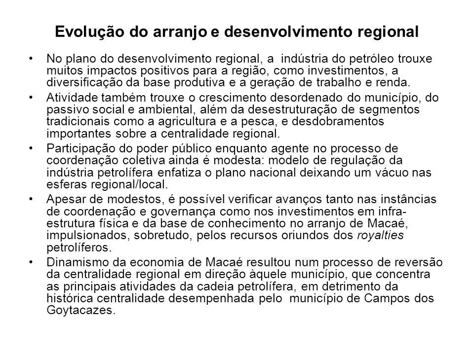 Evolução do arranjo e desenvolvimento regional