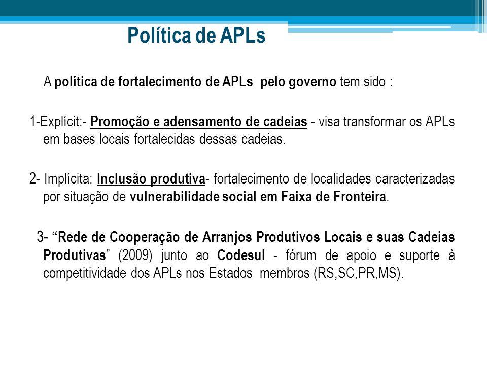 Política de APLs A política de fortalecimento de APLs pelo governo tem sido :
