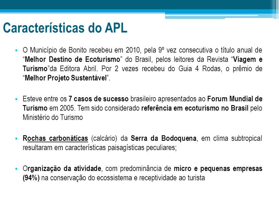 Características do APL