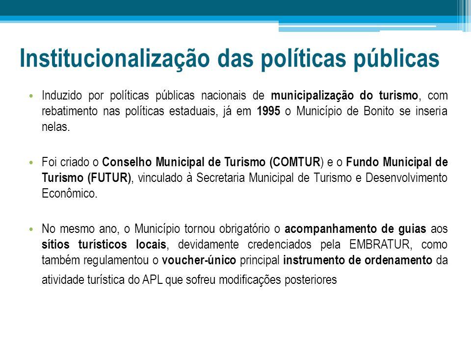 Institucionalização das políticas públicas