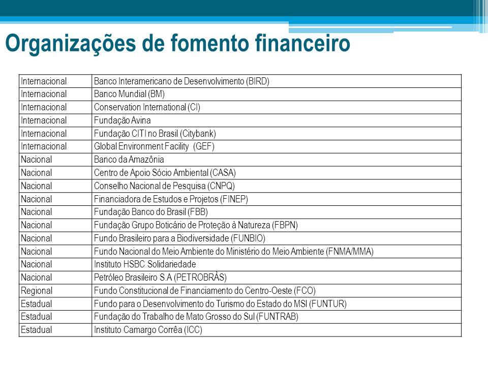 Organizações de fomento financeiro