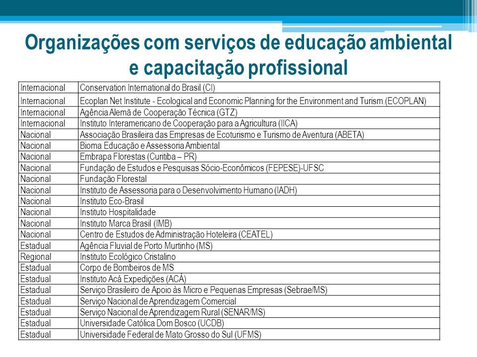 Organizações com serviços de educação ambiental e capacitação profissional