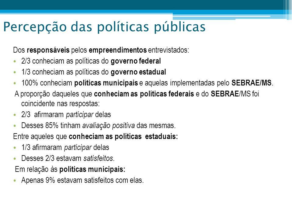 Percepção das políticas públicas