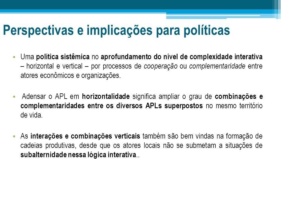 Perspectivas e implicações para políticas