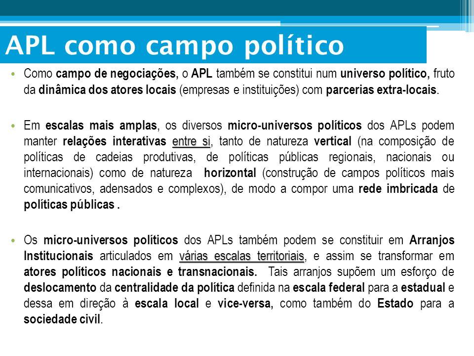 APL como campo político