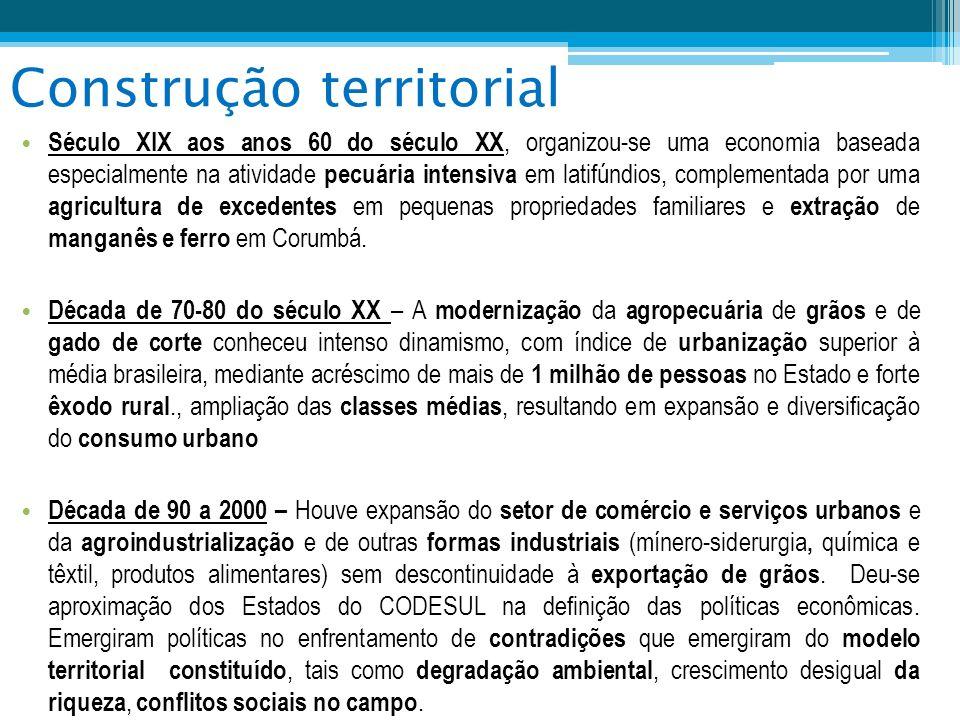 Construção territorial