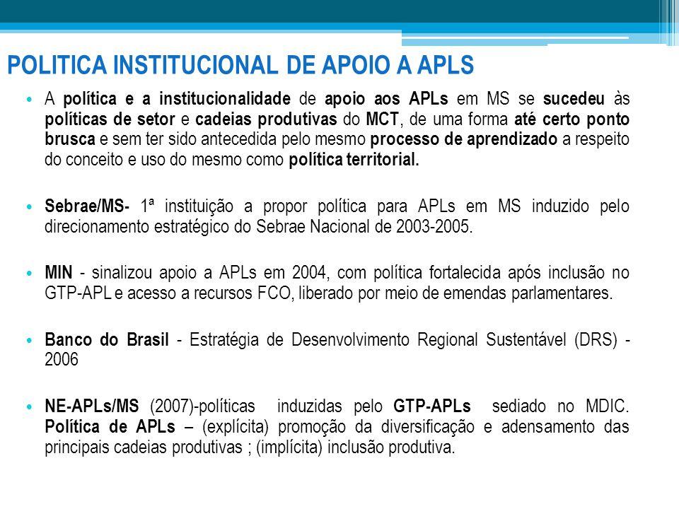 POLITICA INSTITUCIONAL DE APOIO A APLS