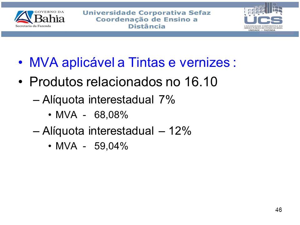 MVA aplicável a Tintas e vernizes : Produtos relacionados no 16.10