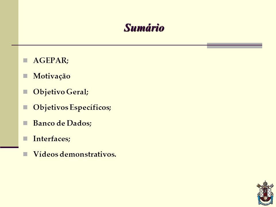 Sumário AGEPAR; Motivação Objetivo Geral; Objetivos Específicos;