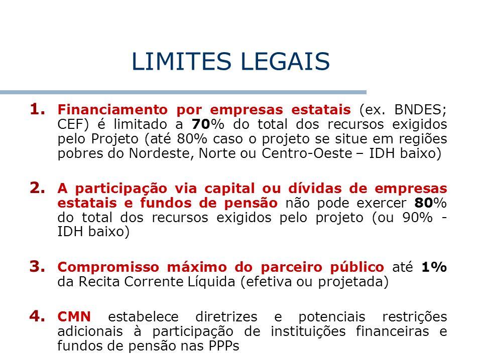 LIMITES LEGAIS