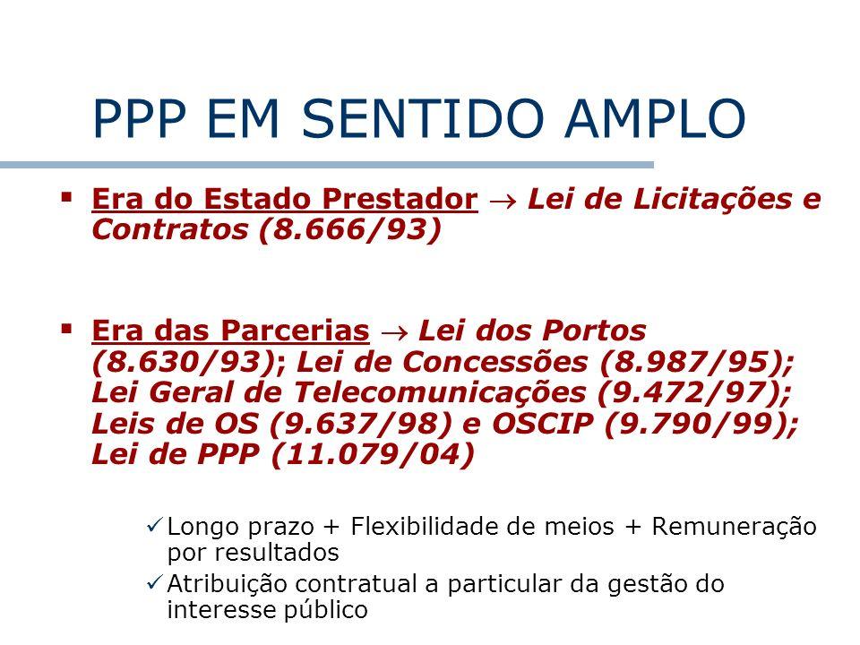 PPP EM SENTIDO AMPLO Era do Estado Prestador  Lei de Licitações e Contratos (8.666/93)
