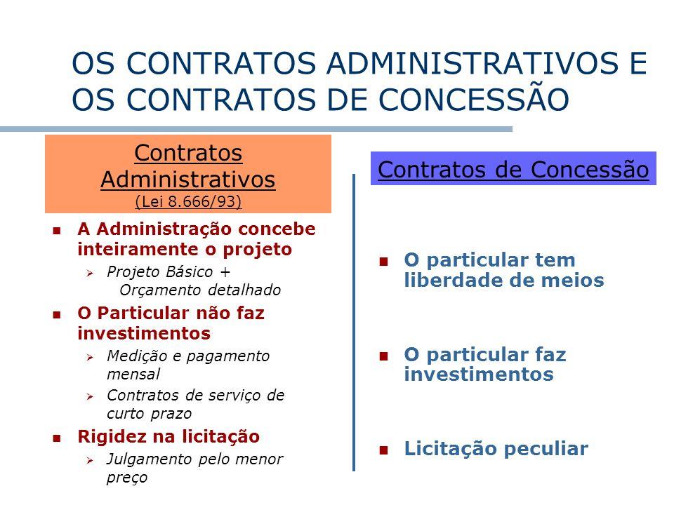 OS CONTRATOS ADMINISTRATIVOS E OS CONTRATOS DE CONCESSÃO