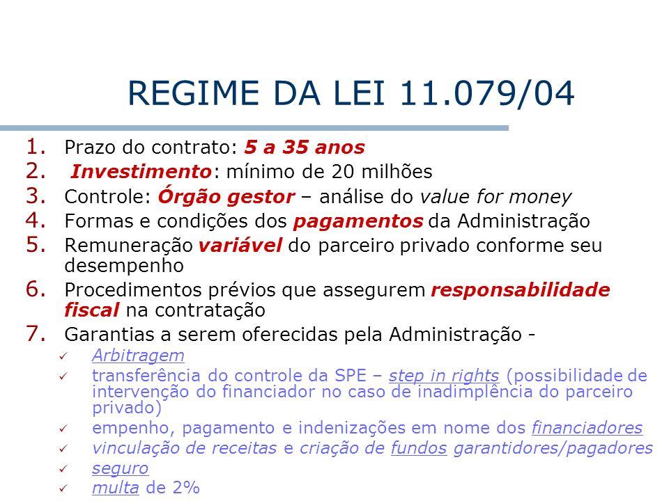 REGIME DA LEI 11.079/04 Prazo do contrato: 5 a 35 anos