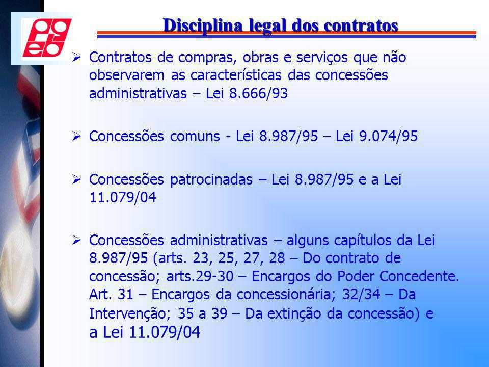 Disciplina legal dos contratos