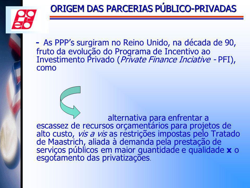 ORIGEM DAS PARCERIAS PÚBLICO-PRIVADAS