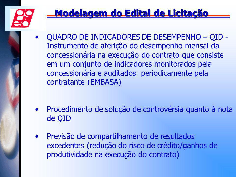 Modelagem do Edital de Licitação