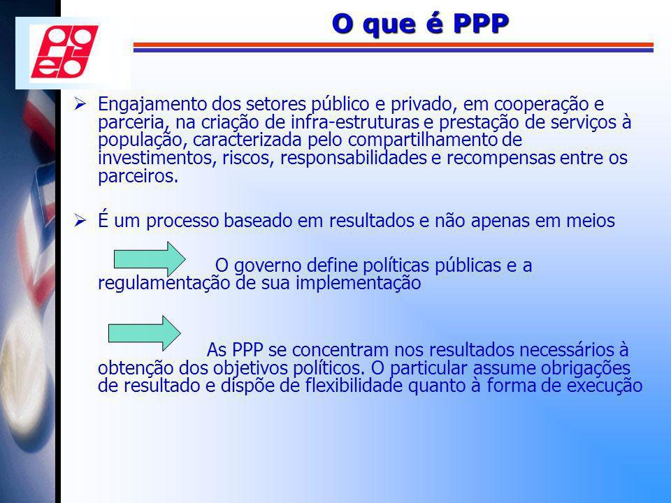 O que é PPP