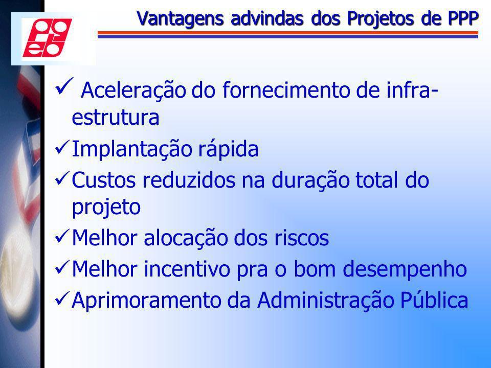 Vantagens advindas dos Projetos de PPP