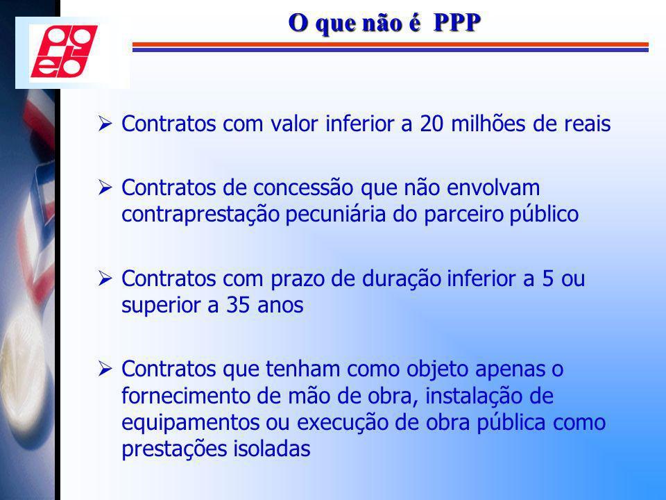 O que não é PPP Contratos com valor inferior a 20 milhões de reais