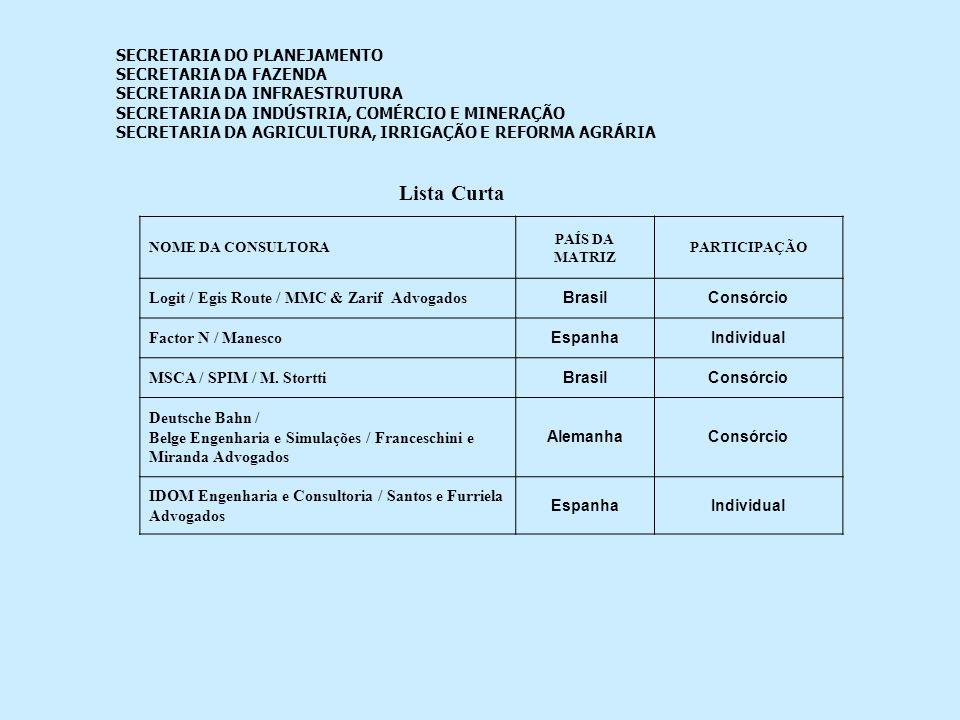 Lista Curta SECRETARIA DO PLANEJAMENTO SECRETARIA DA FAZENDA