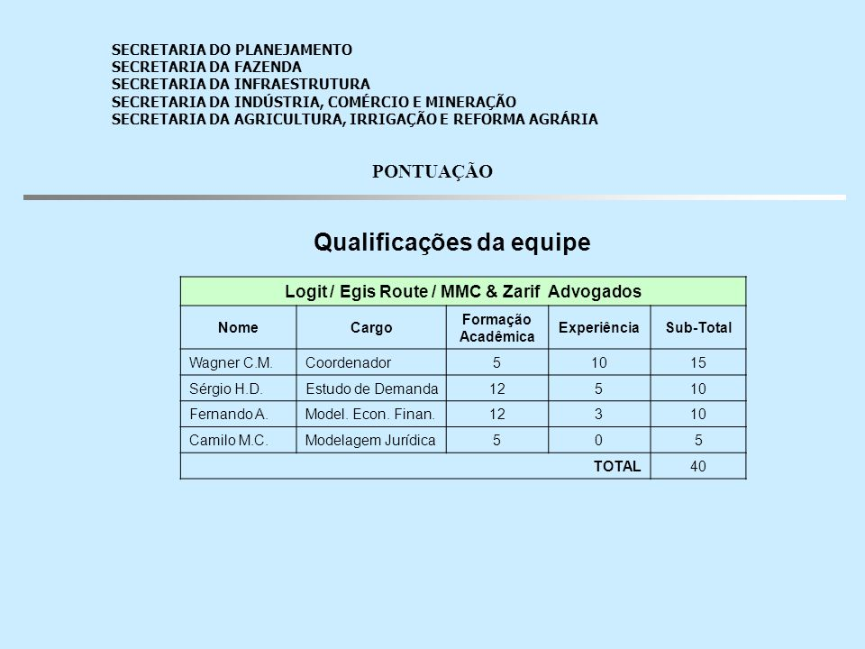 Logit / Egis Route / MMC & Zarif Advogados
