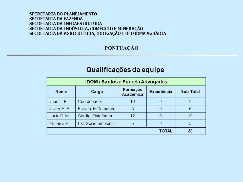 IDOM / Santos e Furriela Advogados