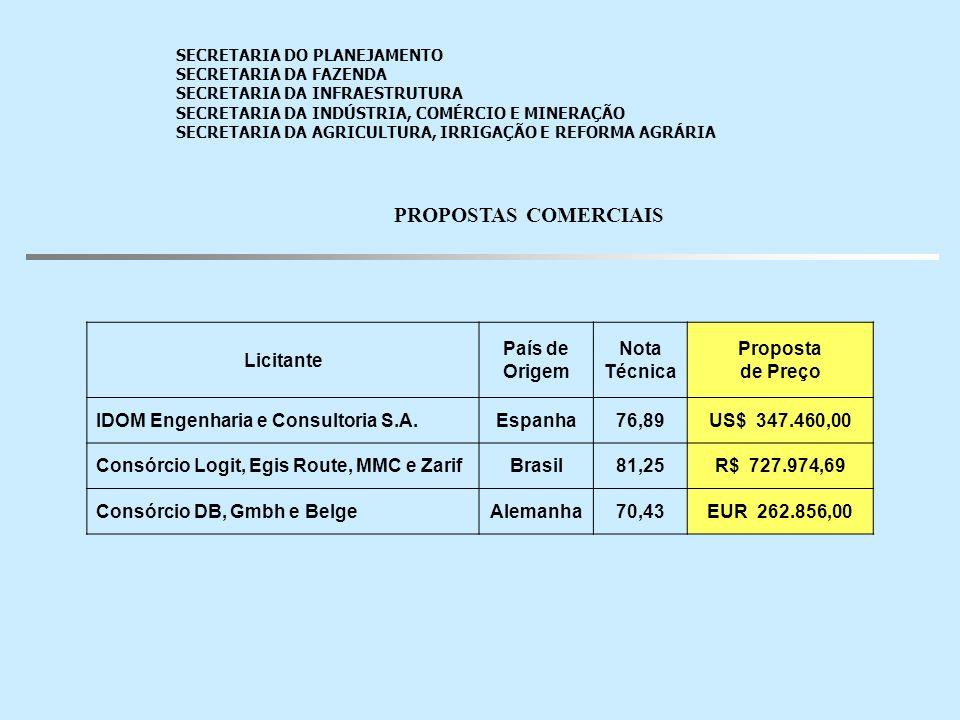 PROPOSTAS COMERCIAIS Licitante País de Origem Nota Técnica Proposta