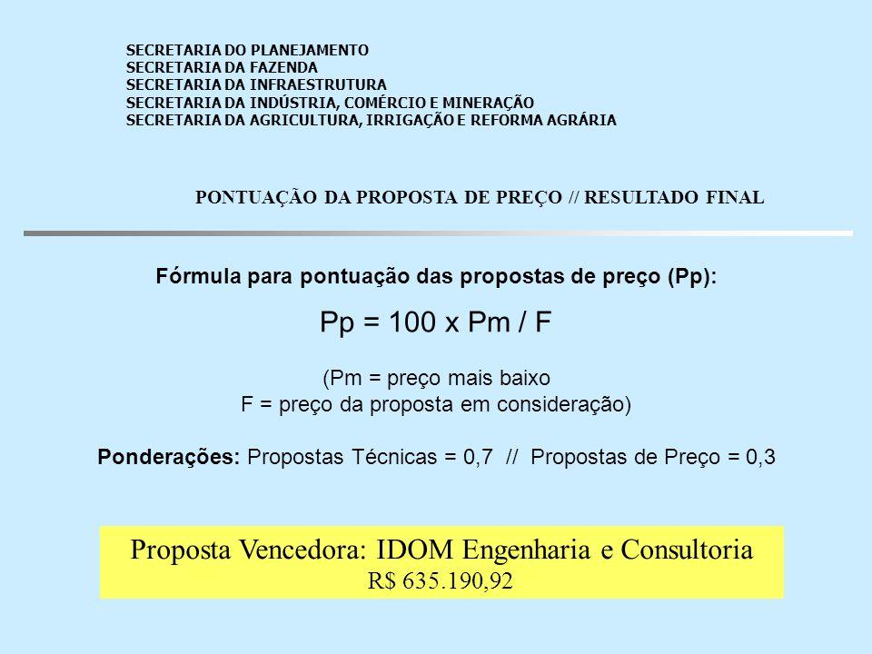Proposta Vencedora: IDOM Engenharia e Consultoria