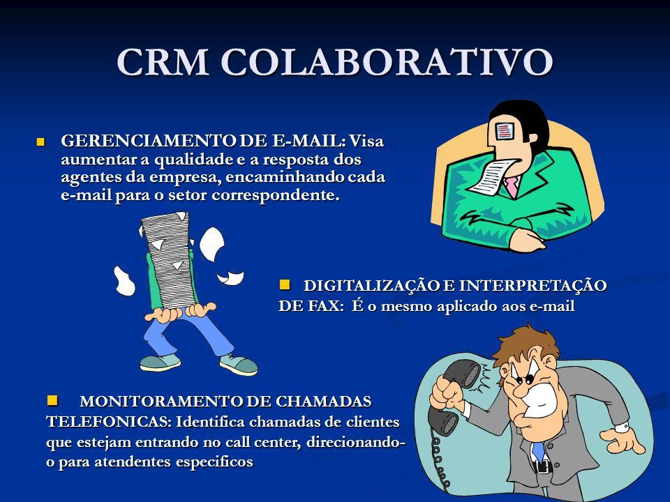 CRM COLABORATIVO