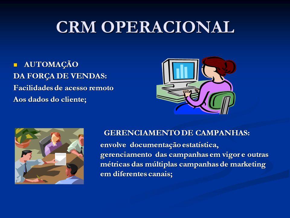 CRM OPERACIONAL AUTOMAÇÃO DA FORÇA DE VENDAS: