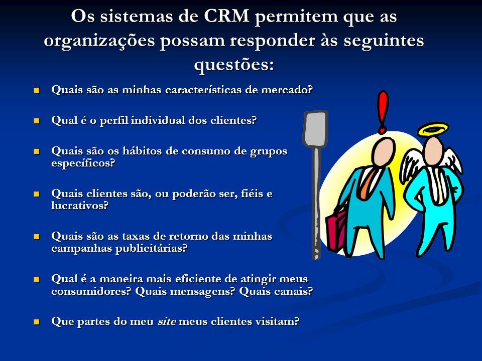 Os sistemas de CRM permitem que as organizações possam responder às seguintes questões: