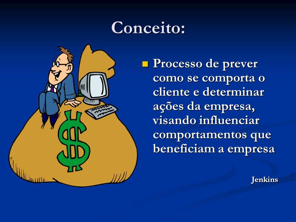 Conceito: Processo de prever como se comporta o cliente e determinar ações da empresa, visando influenciar comportamentos que beneficiam a empresa.