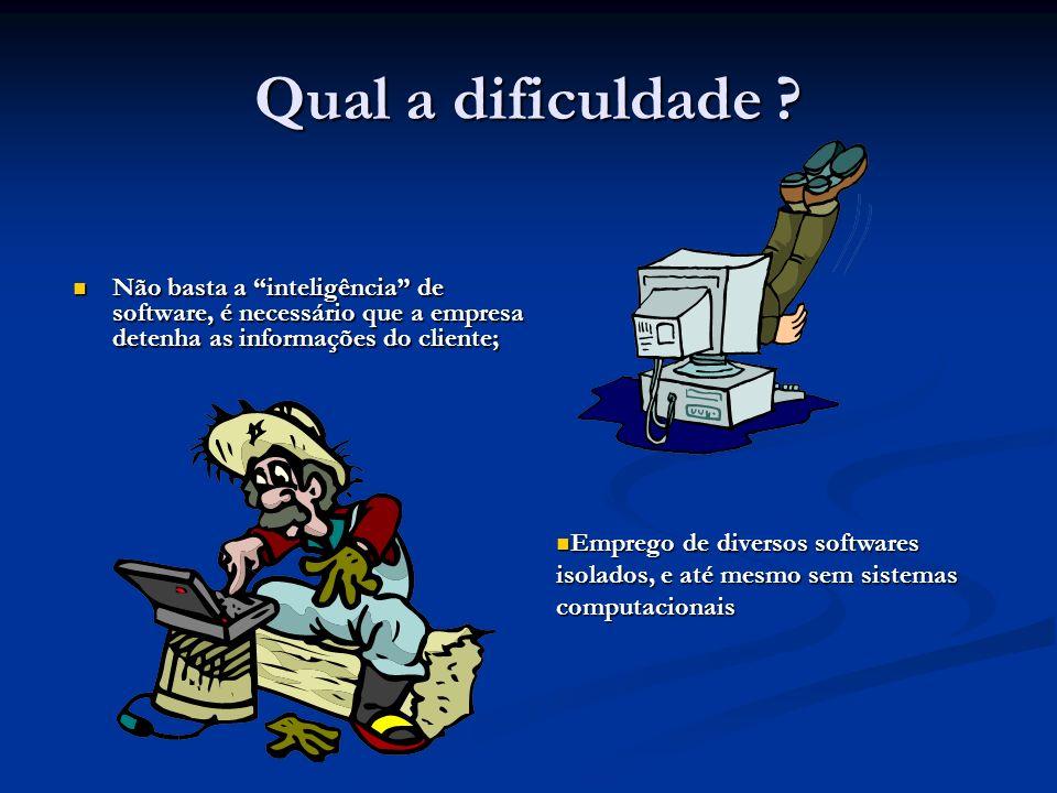 Qual a dificuldade Não basta a inteligência de software, é necessário que a empresa detenha as informações do cliente;