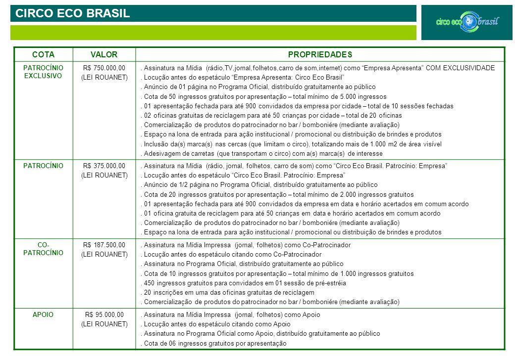 CIRCO ECO BRASIL COTA VALOR PROPRIEDADES PATROCÍNIO EXCLUSIVO