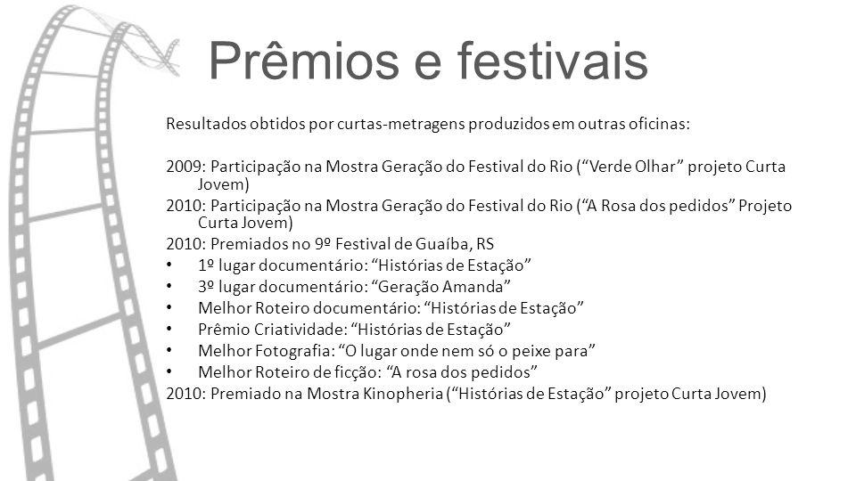 Prêmios e festivais Resultados obtidos por curtas-metragens produzidos em outras oficinas: