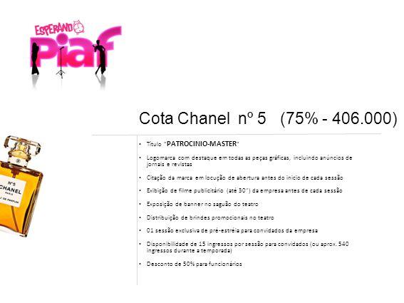Cota Chanel nº 5 (75% - 406.000) Título PATROCINIO-MASTER