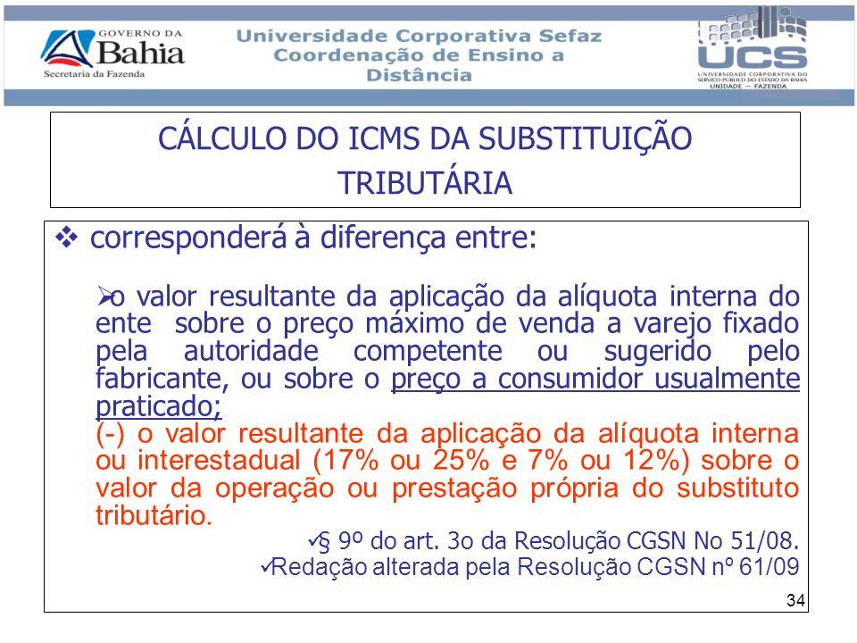 CÁLCULO DO ICMS DA SUBSTITUIÇÃO TRIBUTÁRIA