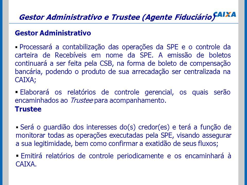 Gestor Administrativo e Trustee (Agente Fiduciário)