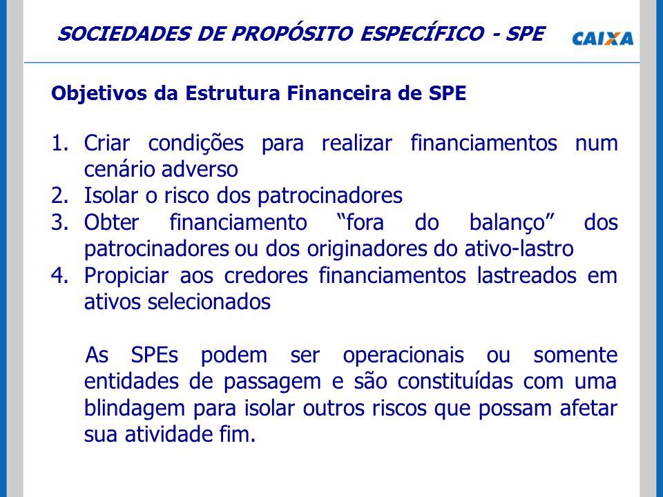 SOCIEDADES DE PROPÓSITO ESPECÍFICO - SPE