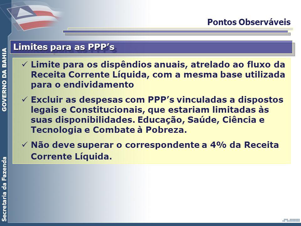 Pontos Observáveis Limites para as PPP's.
