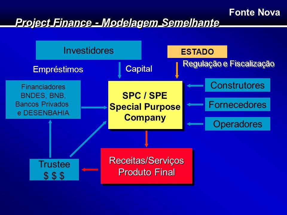 Regulação e Fiscalização
