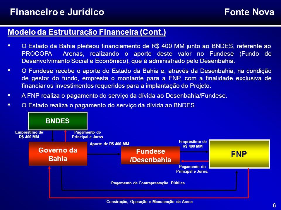Financeiro e Jurídico Modelo da Estruturação Financeira (Cont.) FNP