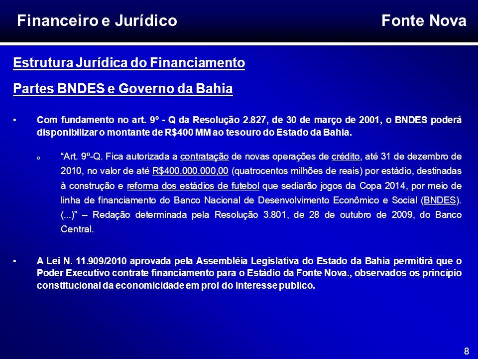 Financeiro e Jurídico Estrutura Jurídica do Financiamento