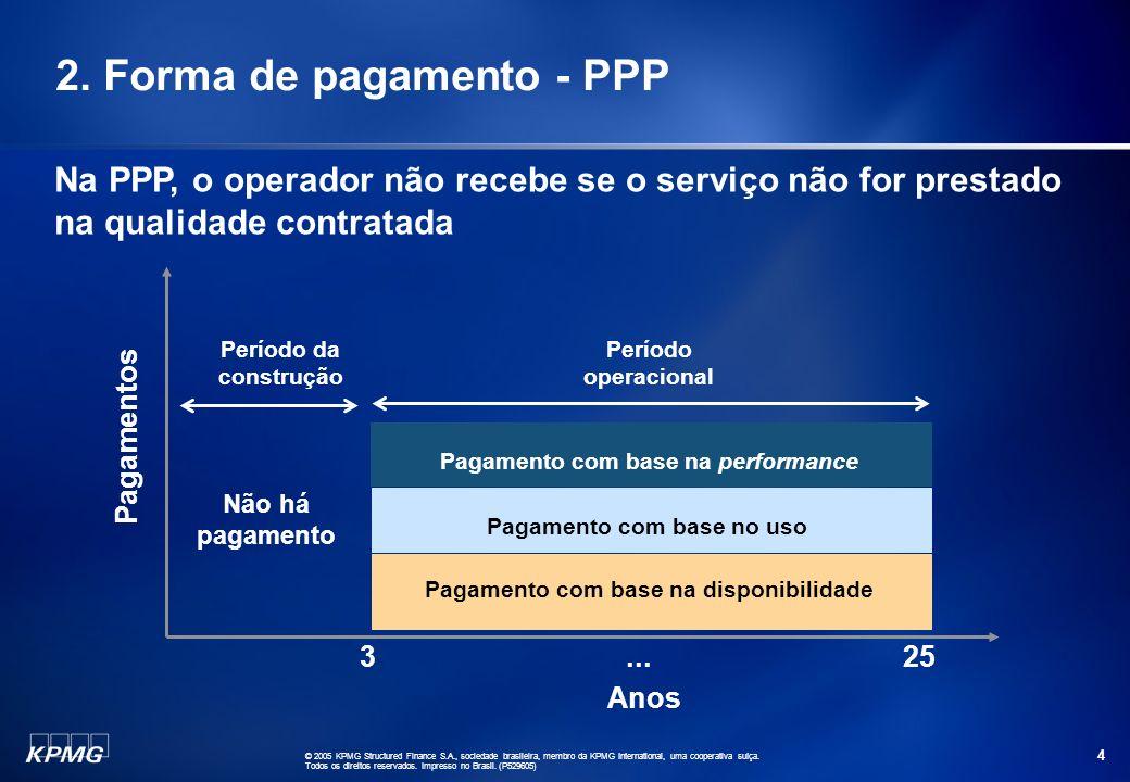 2. Forma de pagamento - PPP