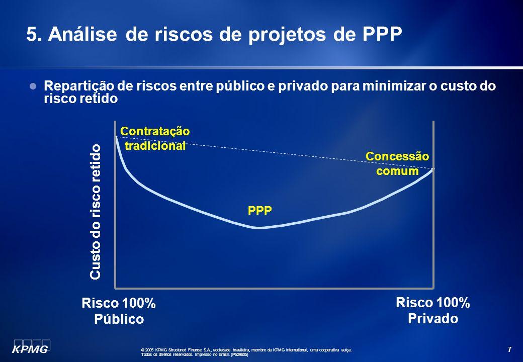 5. Análise de riscos de projetos de PPP
