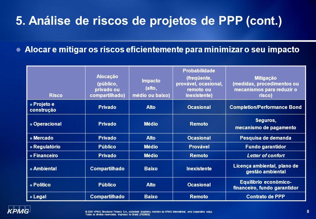 5. Análise de riscos de projetos de PPP (cont.)