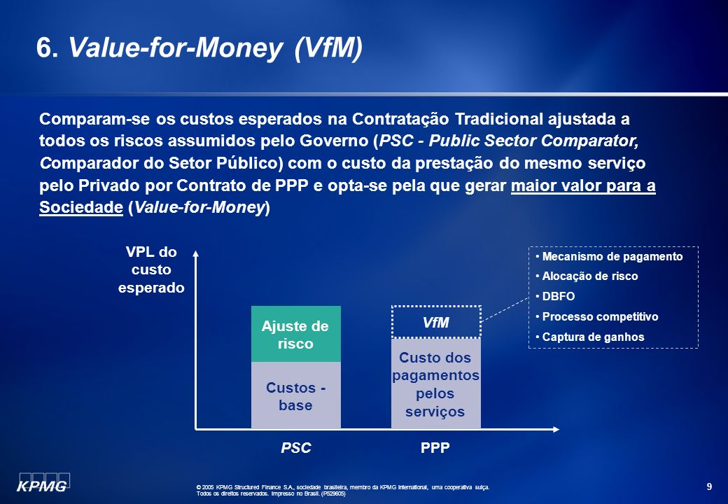 6. Value-for-Money (VfM)