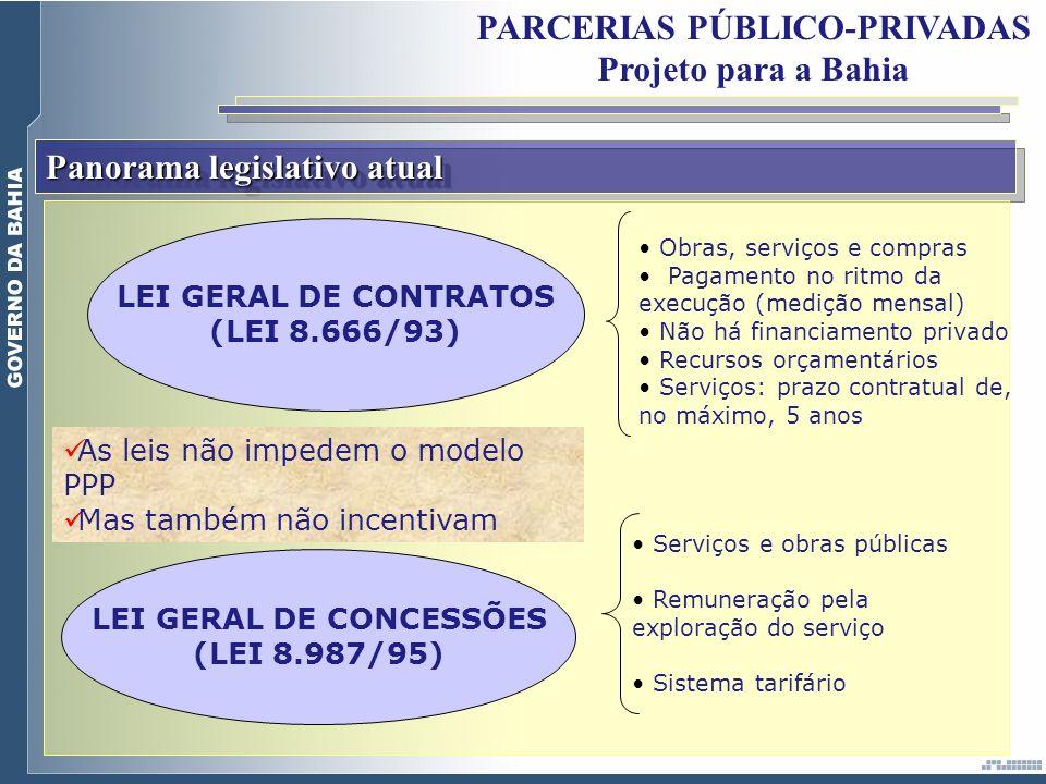 PARCERIAS PÚBLICO-PRIVADAS LEI GERAL DE CONCESSÕES