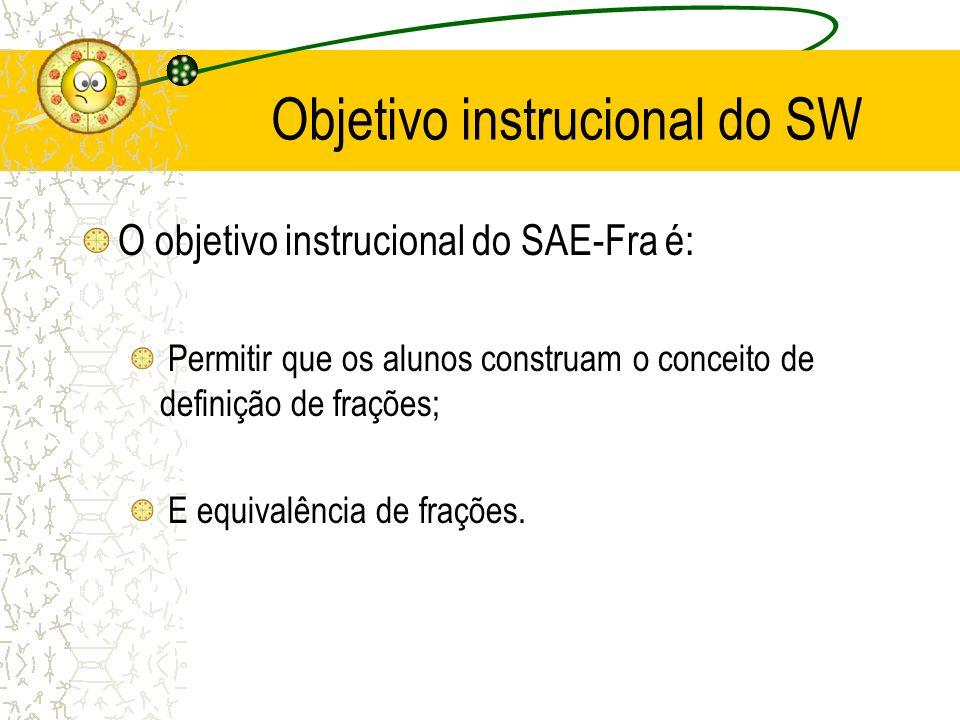 Objetivo instrucional do SW