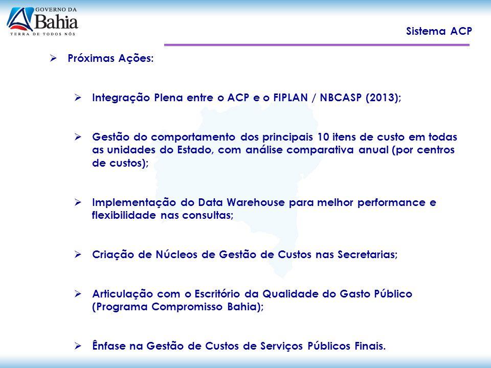 Sistema ACP Próximas Ações: Integração Plena entre o ACP e o FIPLAN / NBCASP (2013);